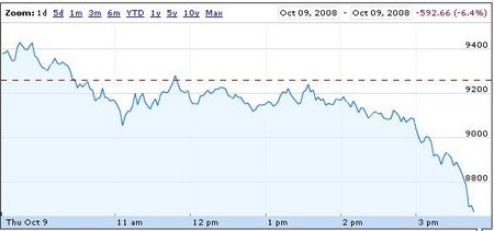 dow oct 9